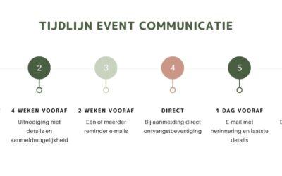 E-mail verbindt voor jouw evenement
